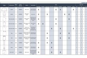 Rangeplan part 1